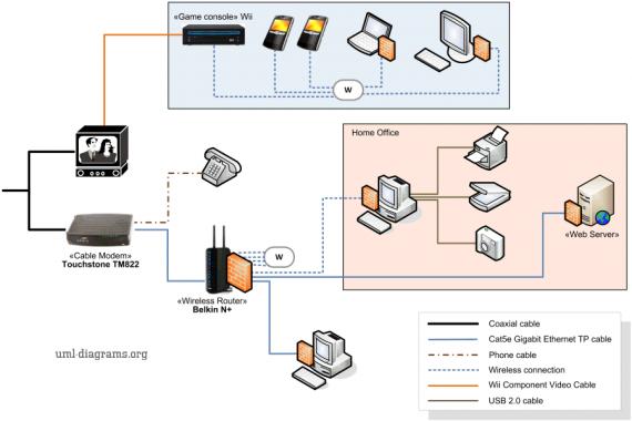 Installazione di reti Wi-Fi in Costa Smeralda